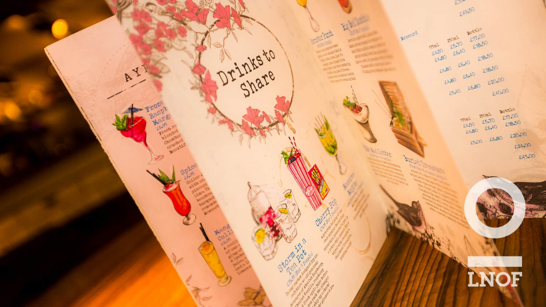 Detailed cocktail menu at As You Like It