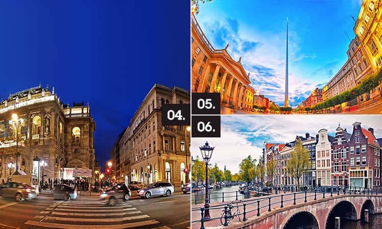Three tiled images of Budapest, Dublin and Amsterdam